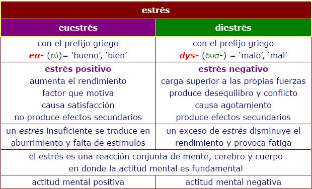 Etimología